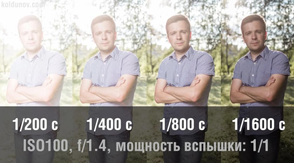 высокоскоростная синхронизация при съёмки портрета на улице