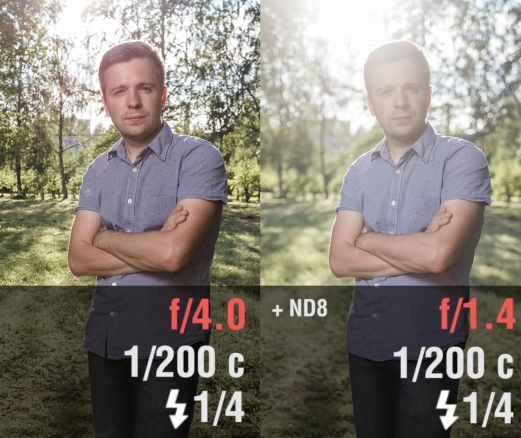 нейтральный фильтр против высокоскоростной синхронизации вспышки в портрете