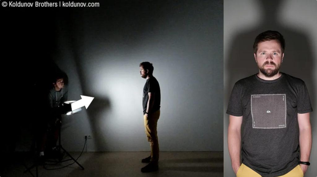 Свет направлен на лицо снизу. Слева показано расположение света относительно лица, справа показан результат