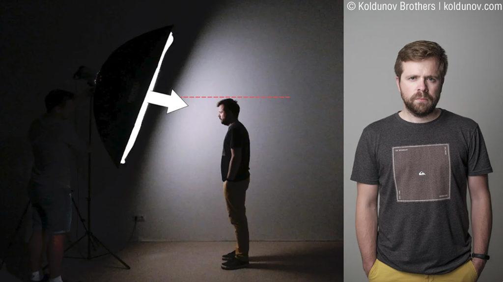 Свет направлен на лицо сверху. Высота источника рассчитывается по центру софтбокса