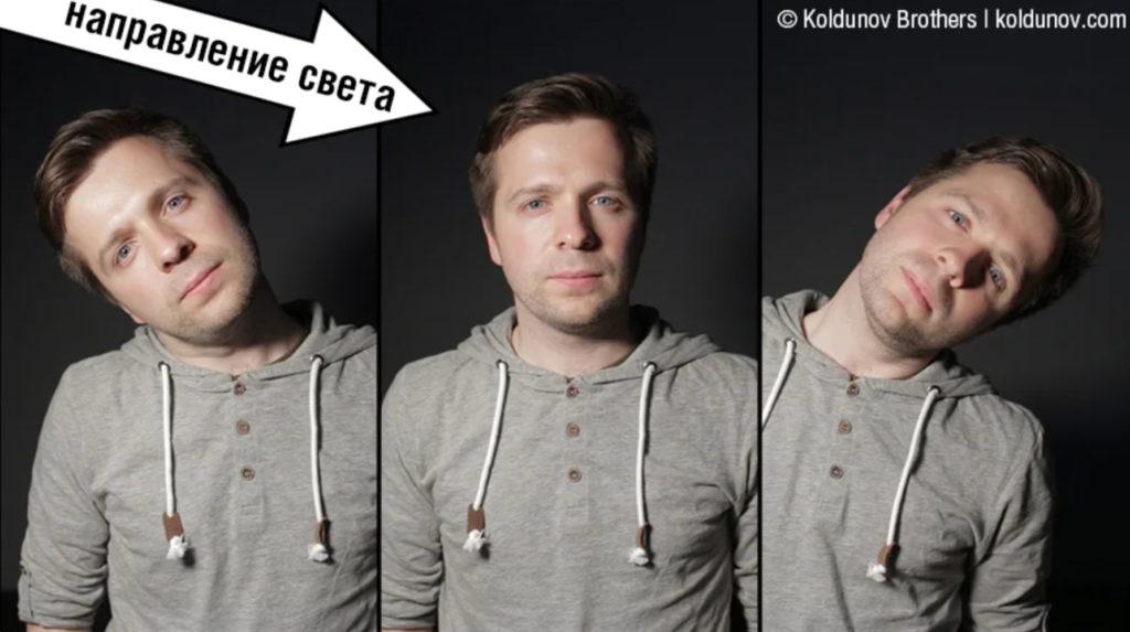 Свет направлен одинаково для всех трёх снимков, но его направление относительно лица будет верхним или нижним в зависимости от наклона головы