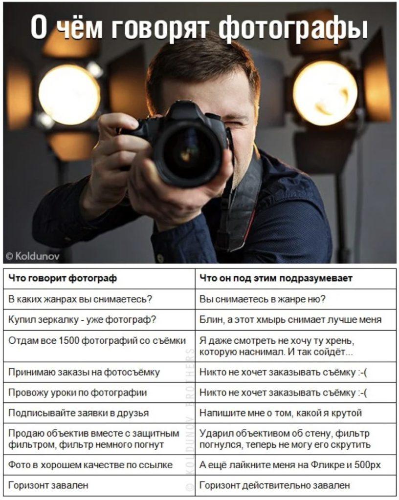 Смешной словарь фотографов. Что они говорят и что имеют ввиду.