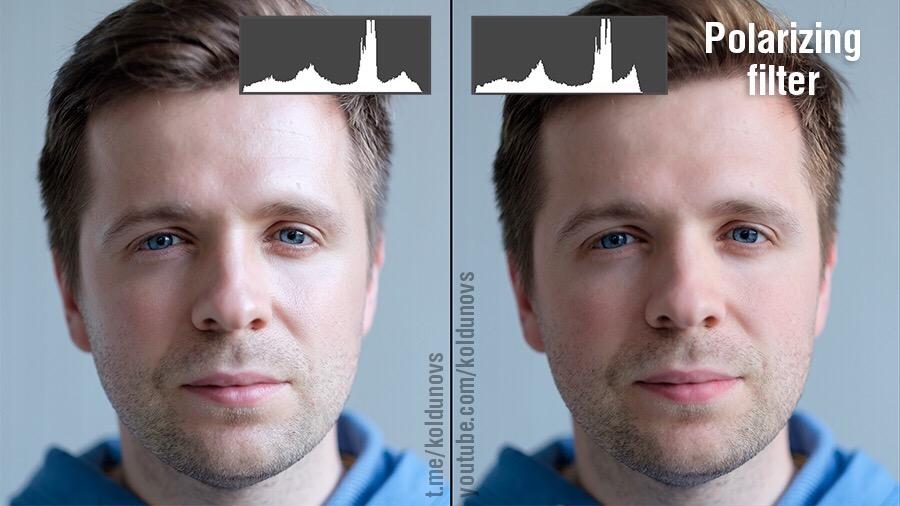 Поляризационный фильтр убрал объём с лица