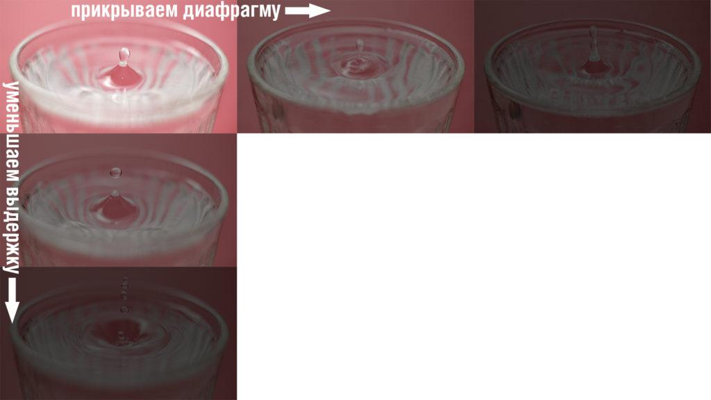 Диафрагма и выдержка изменяют яркость снимка.