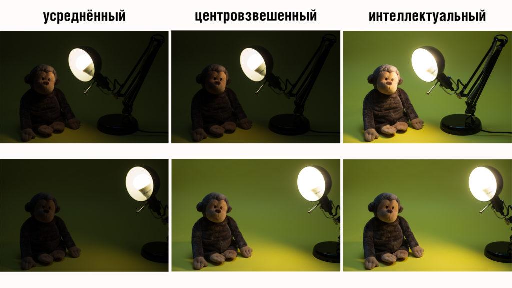 Как работают разные режимы экспозамера для разных сюжетов