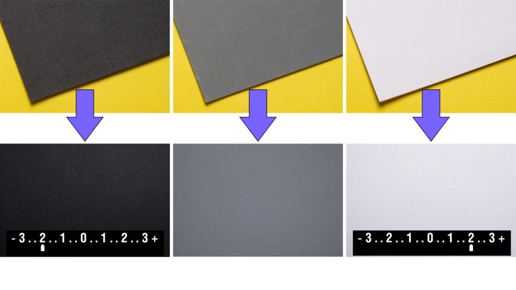 Экспокоррекция: -2 для чёрного листа бумаги и +2 для белого