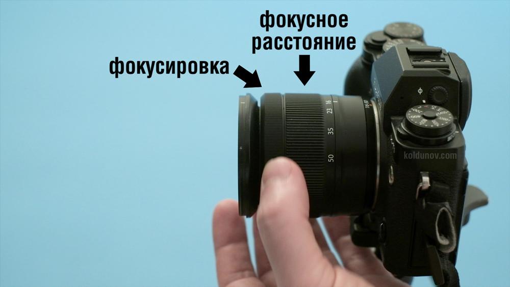 Кольцо фокусировки и кольцо зумирования на объективе.