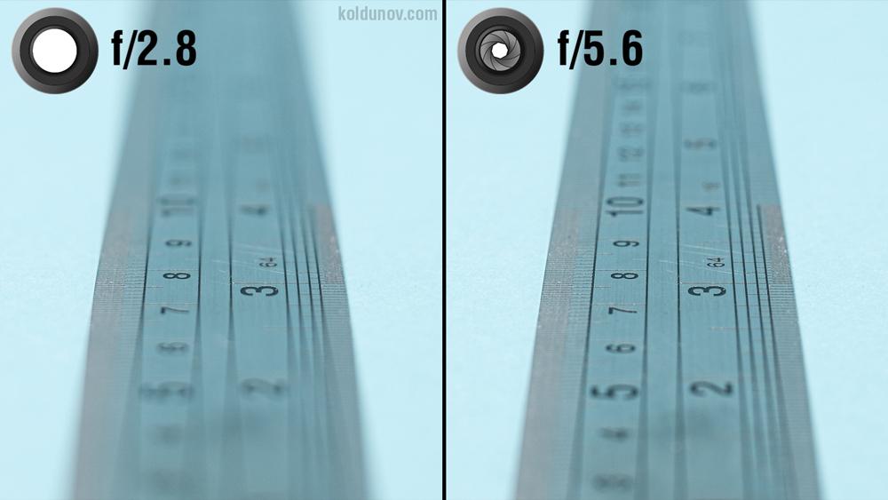 Как глубина резкости зависит от диафрагмы. как размыть фон или сделать его резким.