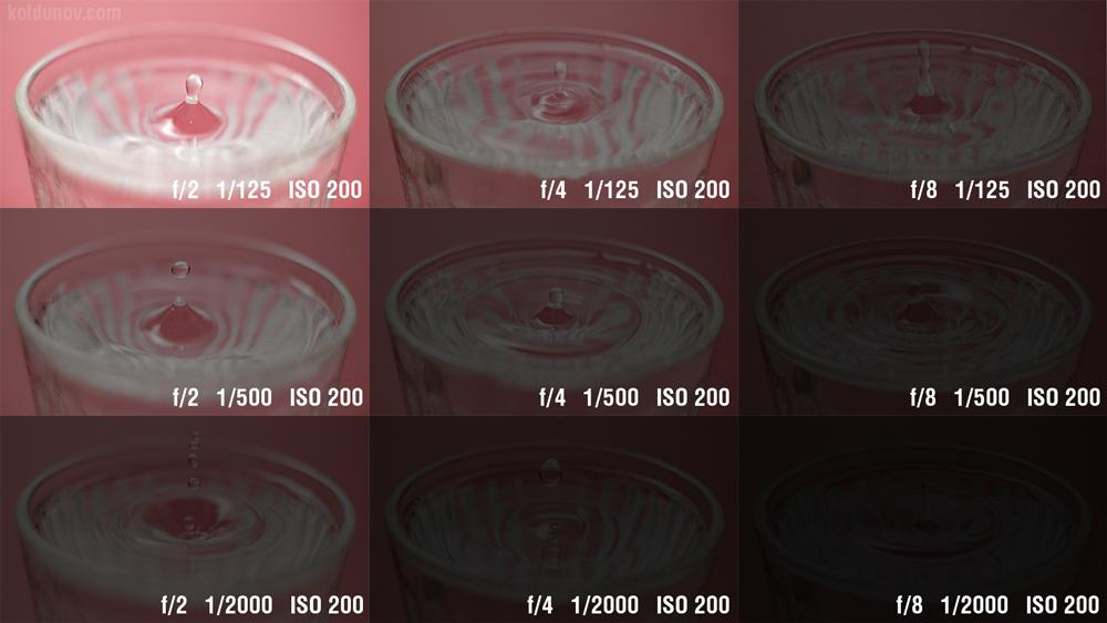 Снимки, сделанные на разных настройках фотоаппарата: диафрагма, выдержка и чувствительность (ISO)