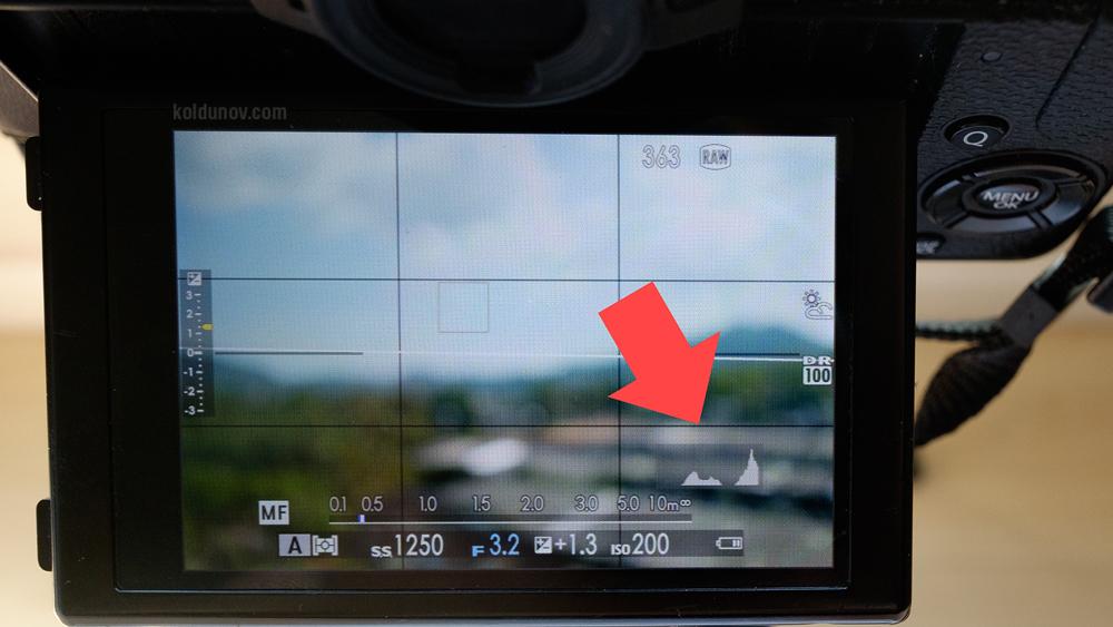Яркость экрана фотоаппарата. Для чего нужна гистограмма