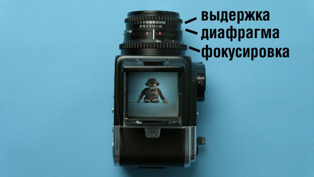 Выдержка, диафрагма фокусировка на примере фотоаппарата Hasselblad